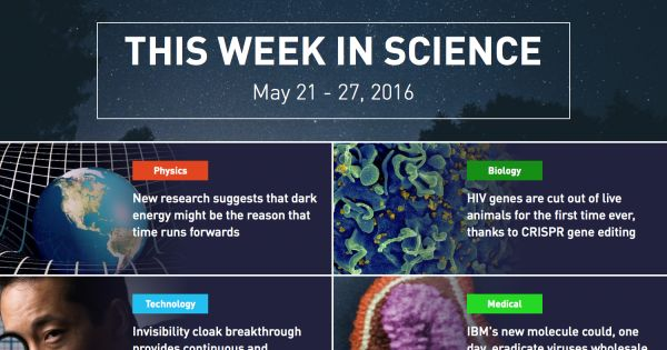 This Week in Science: May 21 – 27th, 2016