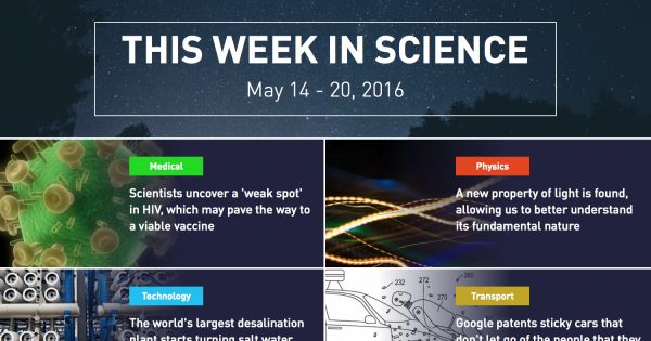 This Week in Science: May 14 – 20, 2016