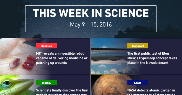 This Week in Science: May 8th – 15th