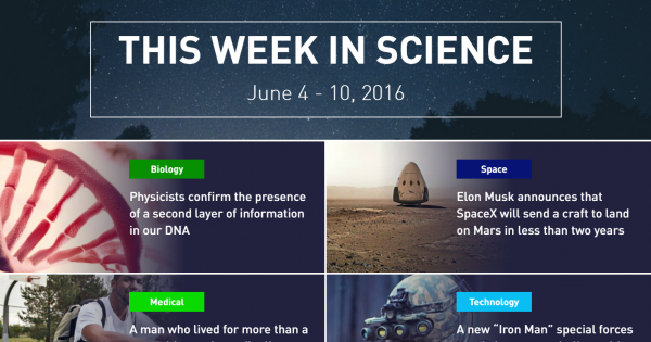 This Week in Science: June 4 – 10, 2016