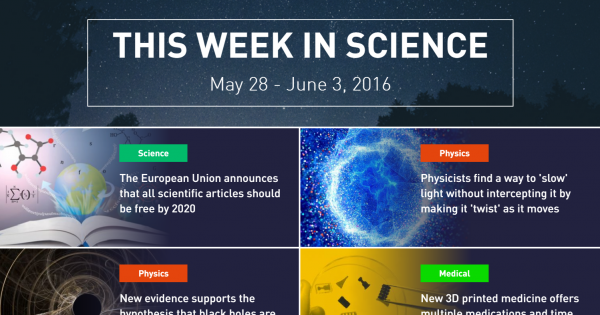 This Week in Science: May 28 – June 3, 2016